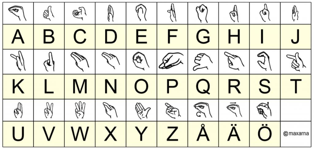 Handalfabetet svenskt teckenspråk